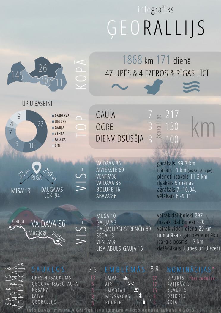 rallija_infografiks_galamaz